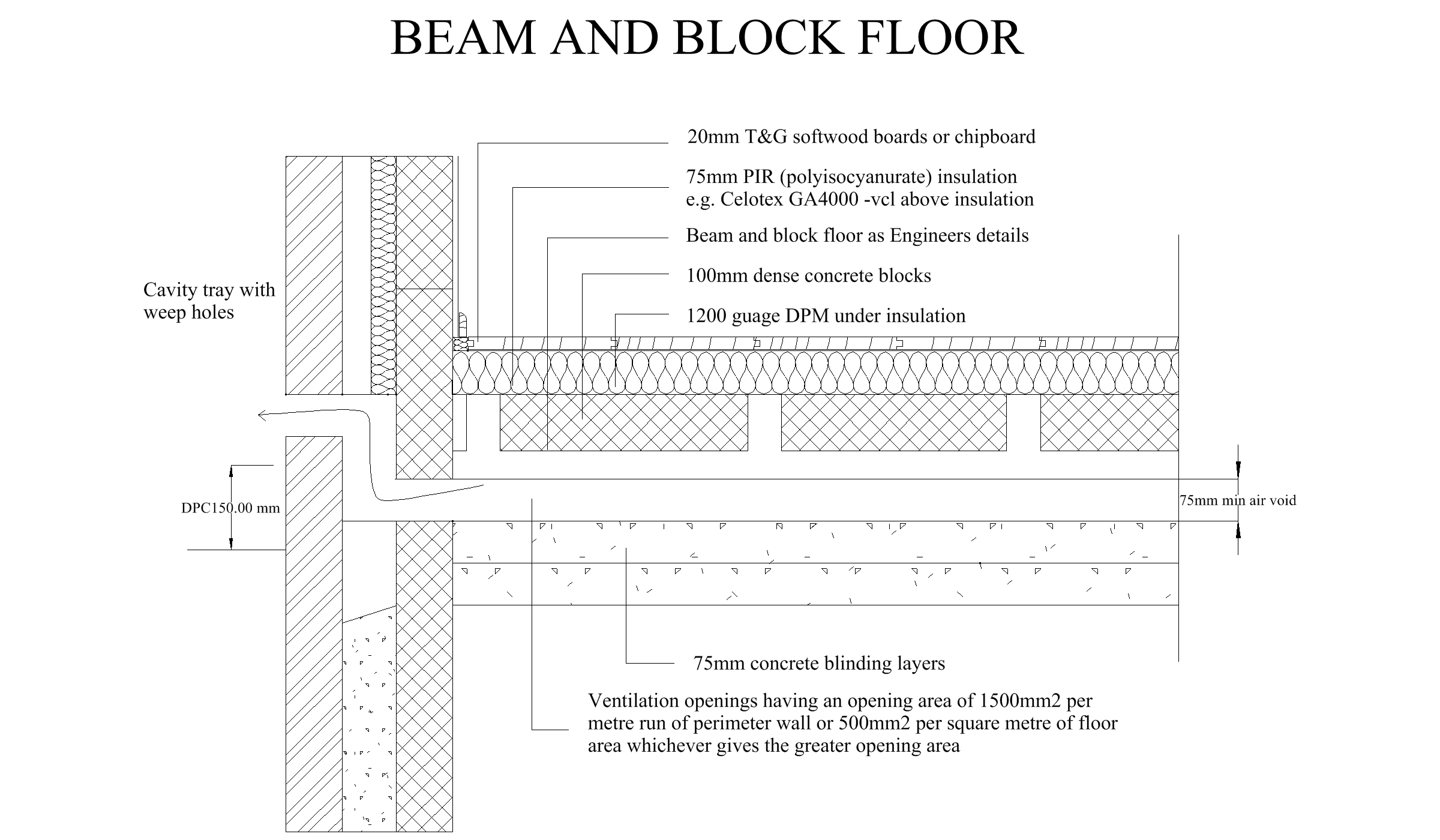 Building Specifications Plans Construction Detail Drawings